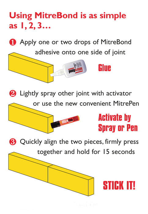 Mitrebond - the strongest, fast setting glue on the market!